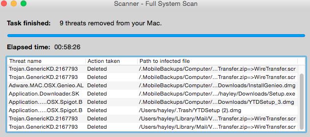 Sadly, my anti-virus program located 9 threats on my MacBookPro