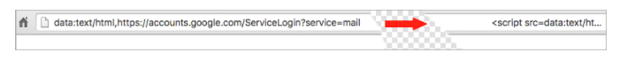Malicious URL